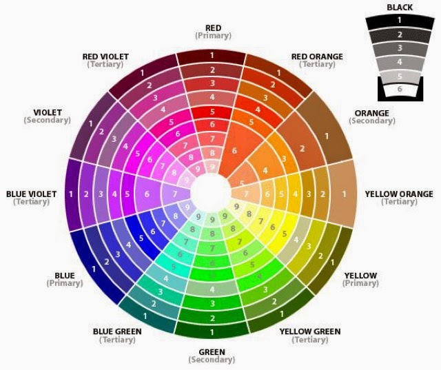 I Found This Awesome Color Wheel At The Interior Holic We Have A Grey 4 Tile With White And 1 Yellow Orange Hints Throughout Making It Lovely Earth Tone