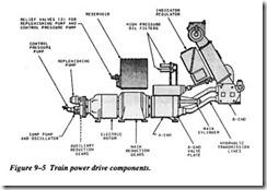 FLUID POWER DYNAMICS-0371
