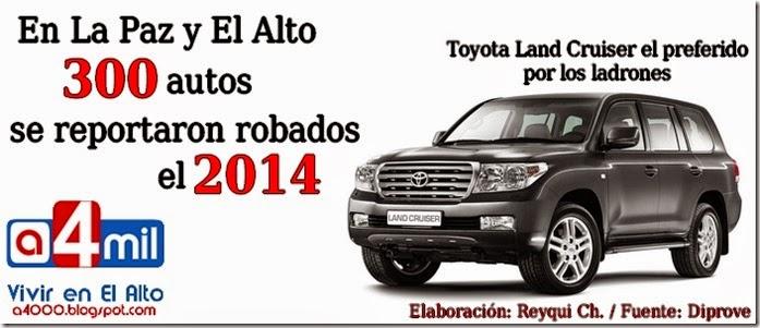 Autos robados en El Alto