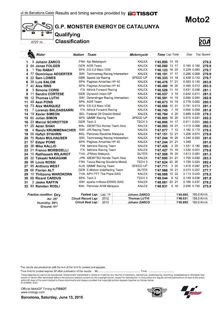 moto2-qp-2015barcelona.jpg