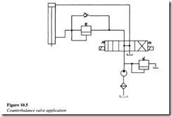 Hydraulic circuit design and analysis-0226