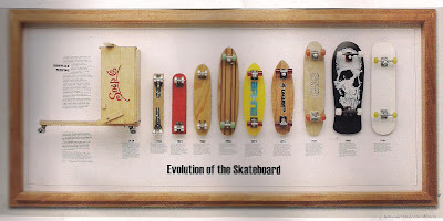 When people talk about the evolution of the skateboard it is very humbling to be mentioned in a way like this as it kept evolving!