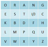 Playfair Word Square