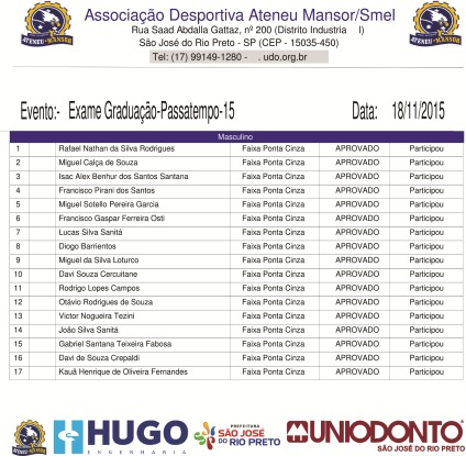 Blog - Graduados 2015 - Escola Passatempo