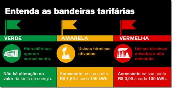 infografico_tarifas