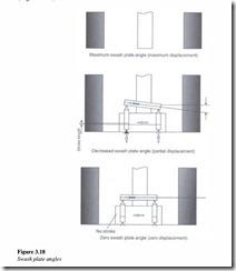 Hydraulic pumps-0082