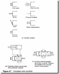 Control valves-0090