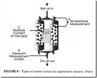 Compressed Air Transmission and Treatment-0291
