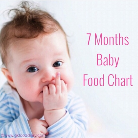 Food Chart for 7 month old Baby