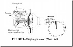 Applications on pneumatic -0403