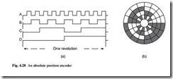Measurements and instrumentation-0052