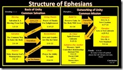 Ephesians Structure Chart color