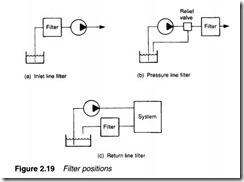Hydraulic pumps and pressure regulation-0049