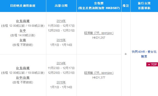 香港往來台北/高雄/台中/台南: $680($1,267連稅