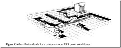 Uninterruptible Power Systems-0228