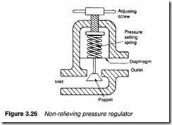Air compressors, air treatment and pressure regulation-0079