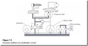 Hydraulic accessories-0180