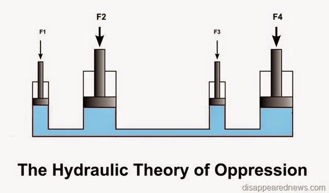 Hydraulic 1
