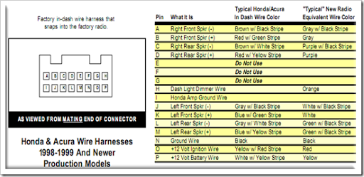 honda accord radio wiring_thumb5?imgmax=800 honda radio code remove honda accord radio and install new one honda radio wiring harness at nearapp.co