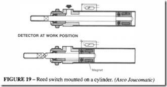 Actuators-0562
