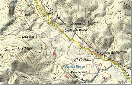 Cartografía 1