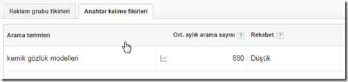 adwords-long-tail-anahtar-kelime