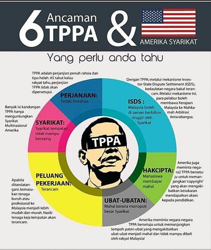 keburukan perjanjian tppa kepada malaysia.jpg