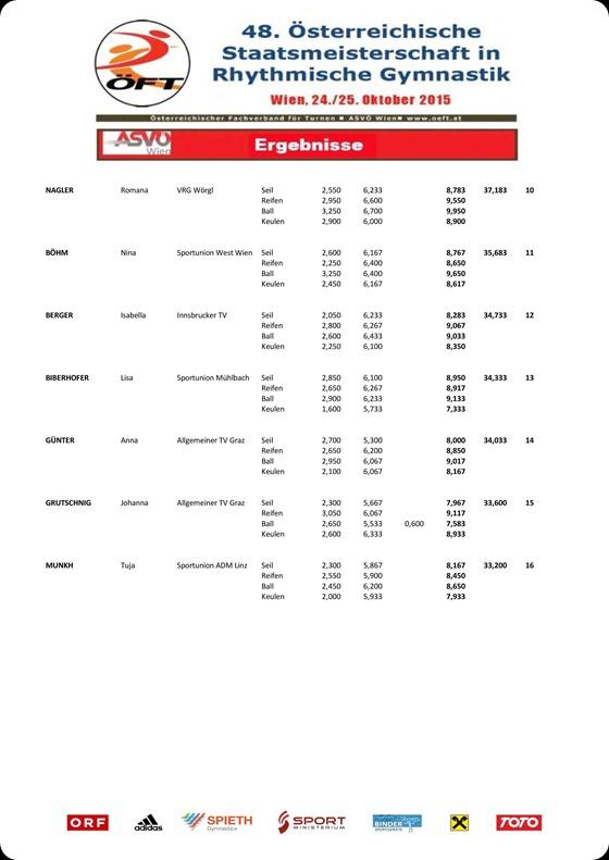 Erg_2015-10-24 25_OeStM-Rhythmische-Gymnastik_Einzel Team_Wien-page-008