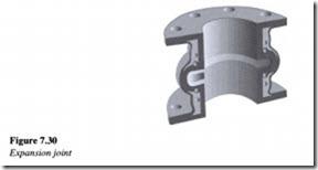 Hydraulic accessories-0205