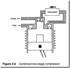 Air compressors, air treatment and pressure regulation-0058