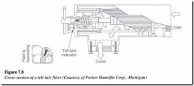 Hydraulic accessories-0183
