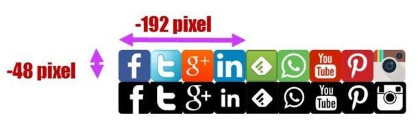 icone-sociali-css-sprite