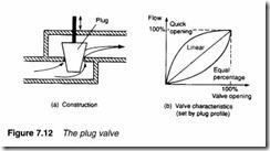 Process control pneumatics-0198