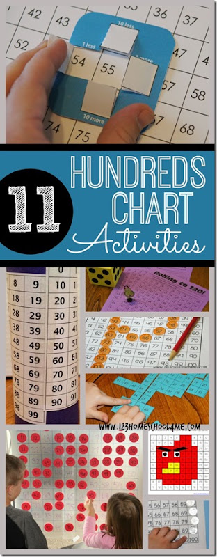 11 Hundreds Chart Activities