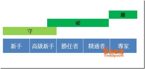螢幕截圖 2015-06-20 17.41.12