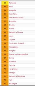 Press-Freedom-2015-Index-Italy