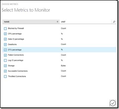 Microsoft Azure SQL Database Metrics