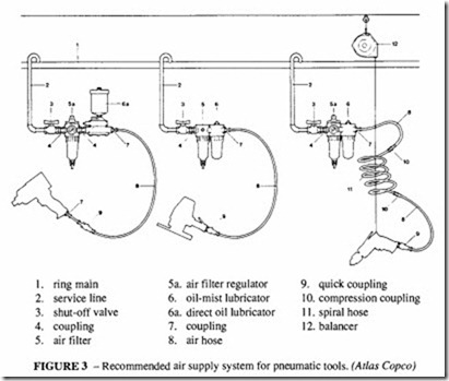 Compressed Air Transmission and Treatment-0299