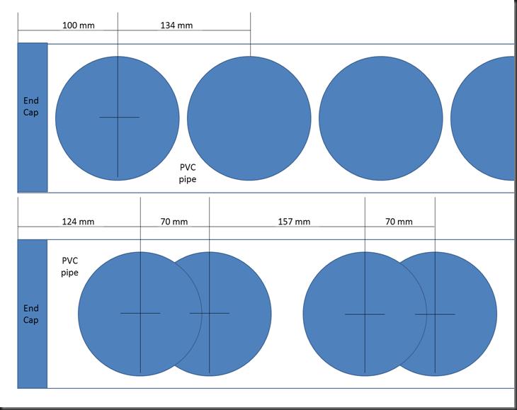150 mm spacings