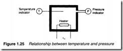 Fundamental principles-0030