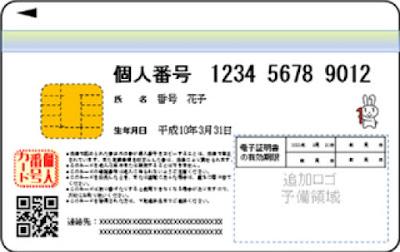 Nhật bản cấp mã số cá nhân - My number cho toàn dân