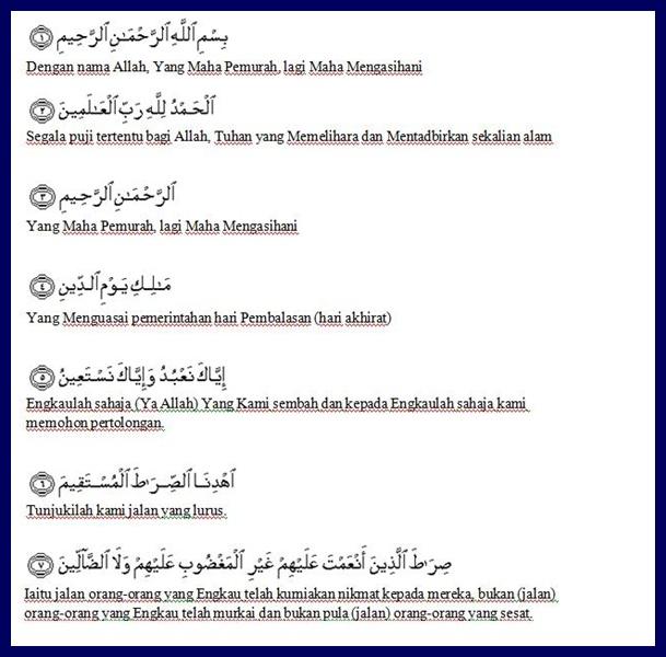 Surat Al Mulk Dan Artinya