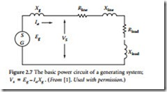 Power-Generation Systems-0040