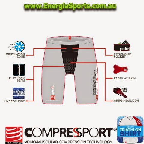 Compression short triathlon running cycling mens review energia sports