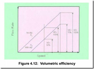 VARIABLE SPEED PUMPING-0726