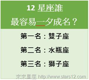 12星座誰最容易一夕成名?
