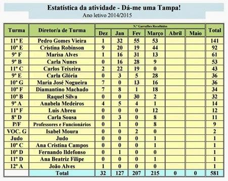 4_Estatística_Tampa