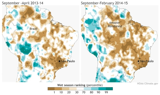 Two very dry wet seasons in Brazil, 2013-14 and 2014-15, based on data going back to 1979. Graphic: NOAA