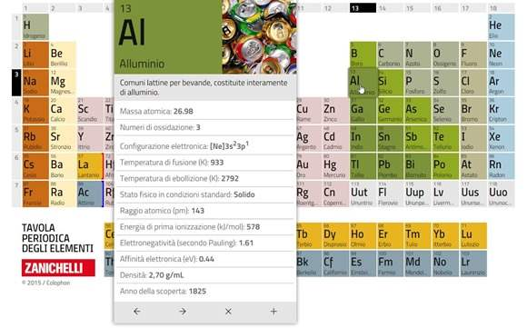 6 tavole periodiche degli elementi di mendeleev interattive per studenti di chimica idee per - Tavola periodica configurazione elettronica ...