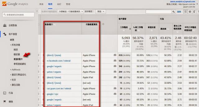 不同來源、媒介的行動裝置資訊分析.jpg